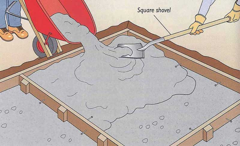 How To Pour A Concrete Patio Id