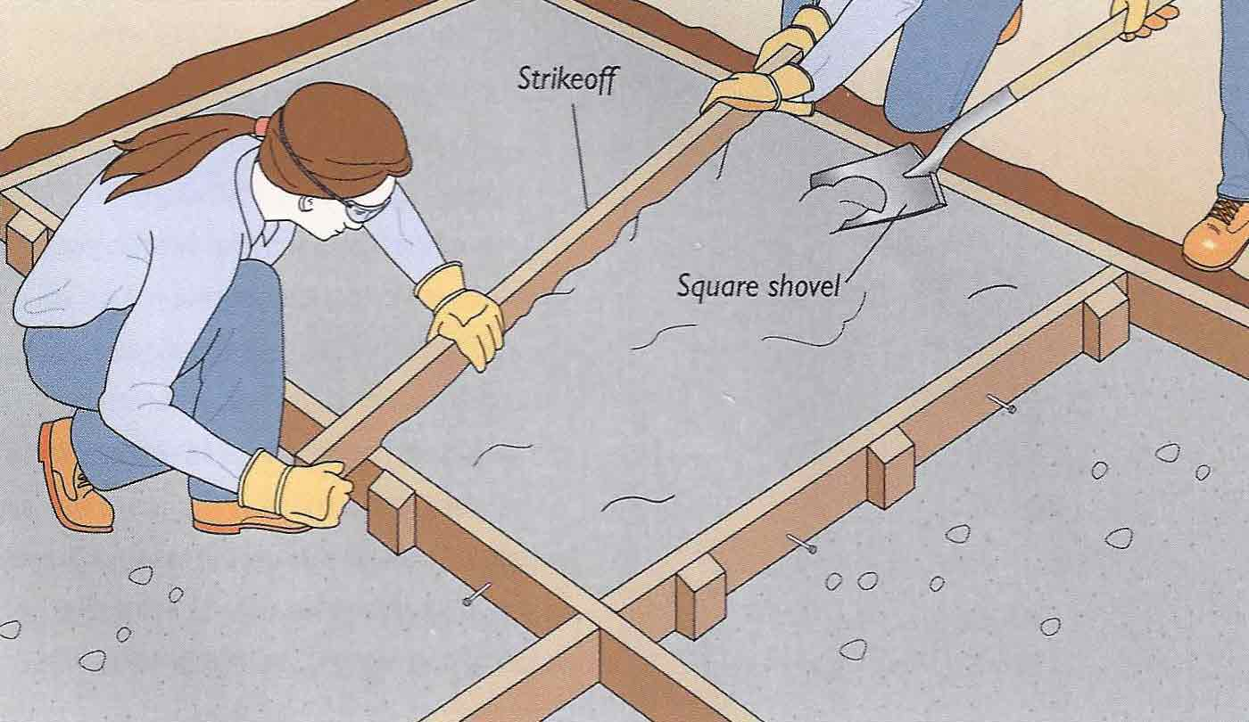 How To Pour A DIY Concrete Patio